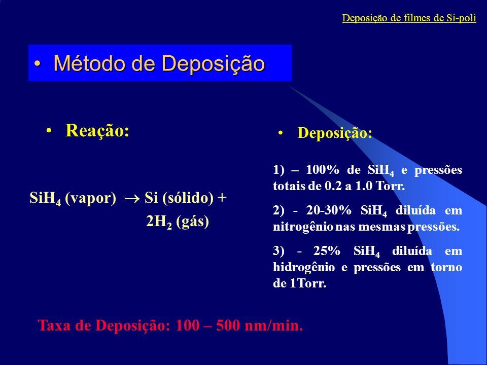 Método de DeposiçãoMétodo de Deposição Deposição: 1) – 100% de SiH 4 e pressões totais de 0.2 a 1.0 Torr. 2) - 20-30% SiH 4 diluída em nitrogênio nas