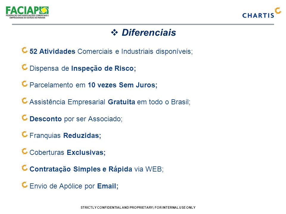 STRICTLY CONFIDENTIAL AND PROPRIETARY; FOR INTERNAL USE ONLY Diferenciais 52 Atividades Comerciais e Industriais disponíveis; Dispensa de Inspeção de