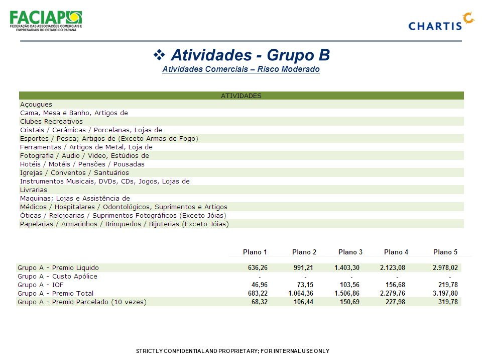 STRICTLY CONFIDENTIAL AND PROPRIETARY; FOR INTERNAL USE ONLY Atividades - Grupo B Atividades Comerciais – Risco Moderado