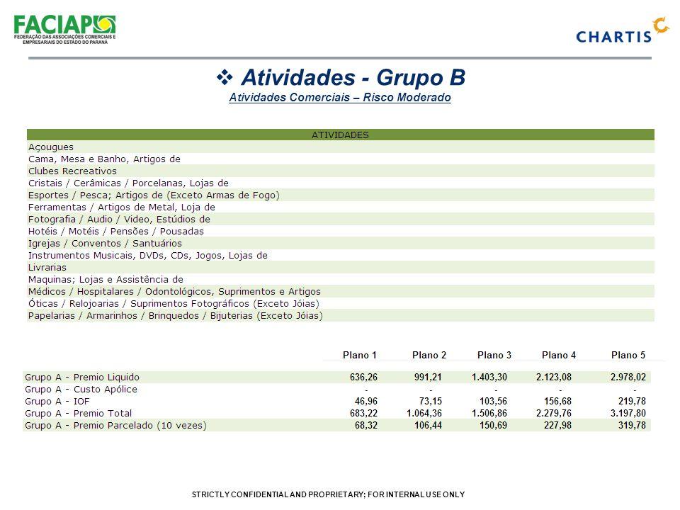 STRICTLY CONFIDENTIAL AND PROPRIETARY; FOR INTERNAL USE ONLY Atividades - Grupo C Atividades Comerciais – Risco Elevado
