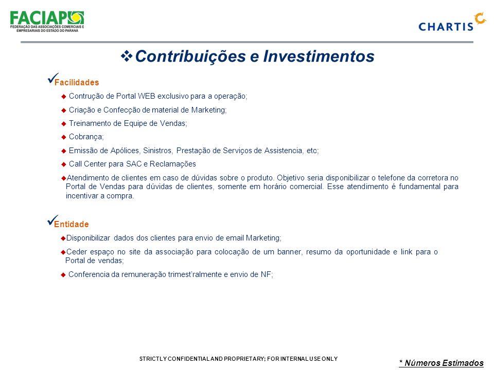 STRICTLY CONFIDENTIAL AND PROPRIETARY; FOR INTERNAL USE ONLY Contribuições e Investimentos * Números Estimados Facilidades Contrução de Portal WEB exc