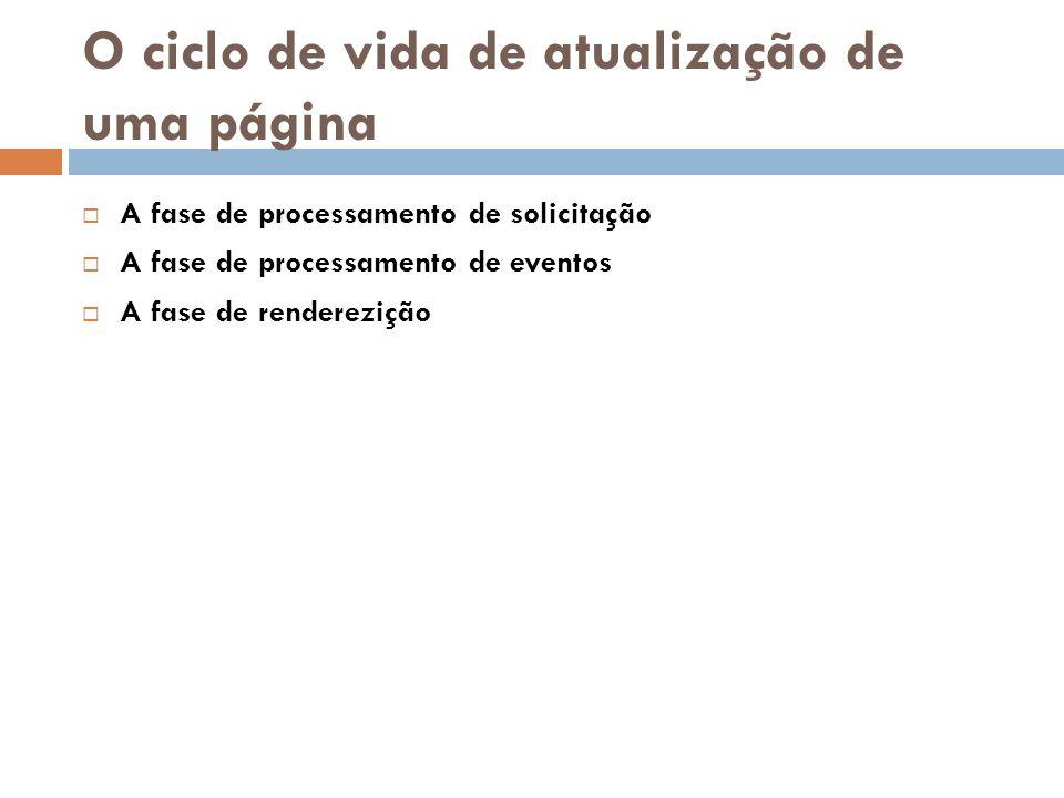 O ciclo de vida de atualização de uma página A fase de processamento de solicitação A fase de processamento de eventos A fase de renderezição