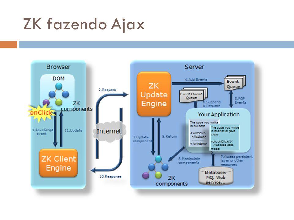 ZK fazendo Ajax