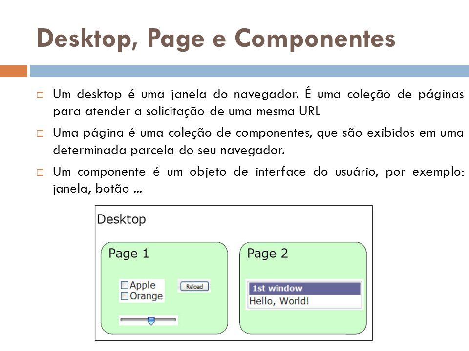 Desktop, Page e Componentes Um desktop é uma janela do navegador. É uma coleção de páginas para atender a solicitação de uma mesma URL Uma página é um