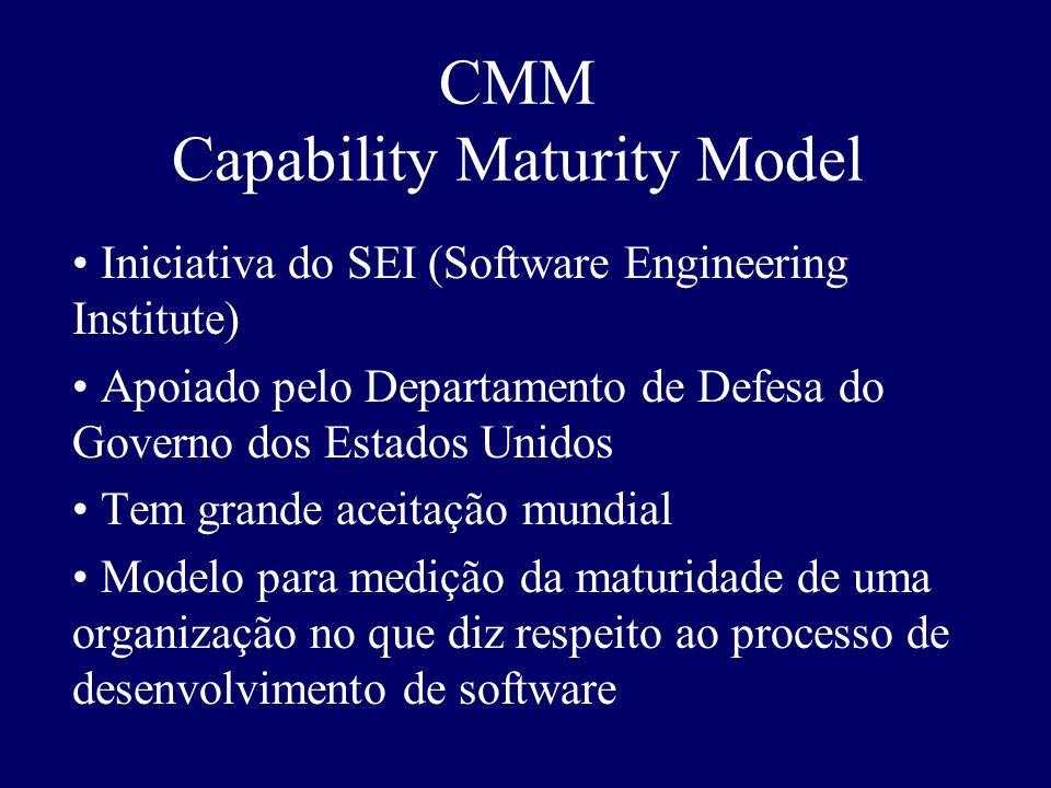 CMM Capability Maturity Model Iniciativa do SEI (Software Engineering Institute) Apoiado pelo Departamento de Defesa do Governo dos Estados Unidos Tem