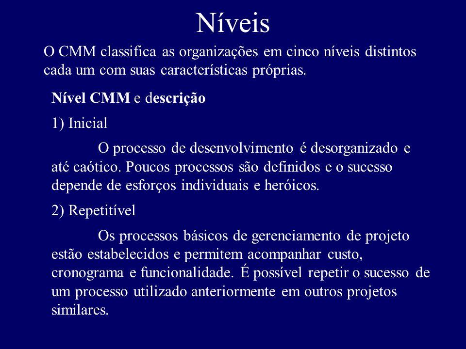 Níveis O CMM classifica as organizações em cinco níveis distintos cada um com suas características próprias. Nível CMM e descrição 1) Inicial O proces
