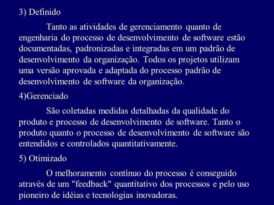 3) Definido Tanto as atividades de gerenciamento quanto de engenharia do processo de desenvolvimento de software estão documentadas, padronizadas e in