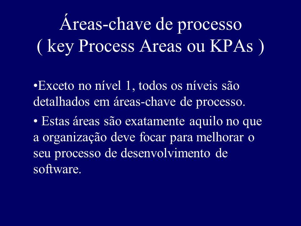 Áreas-chave de processo ( key Process Areas ou KPAs ) Exceto no nível 1, todos os níveis são detalhados em áreas-chave de processo. Estas áreas são ex