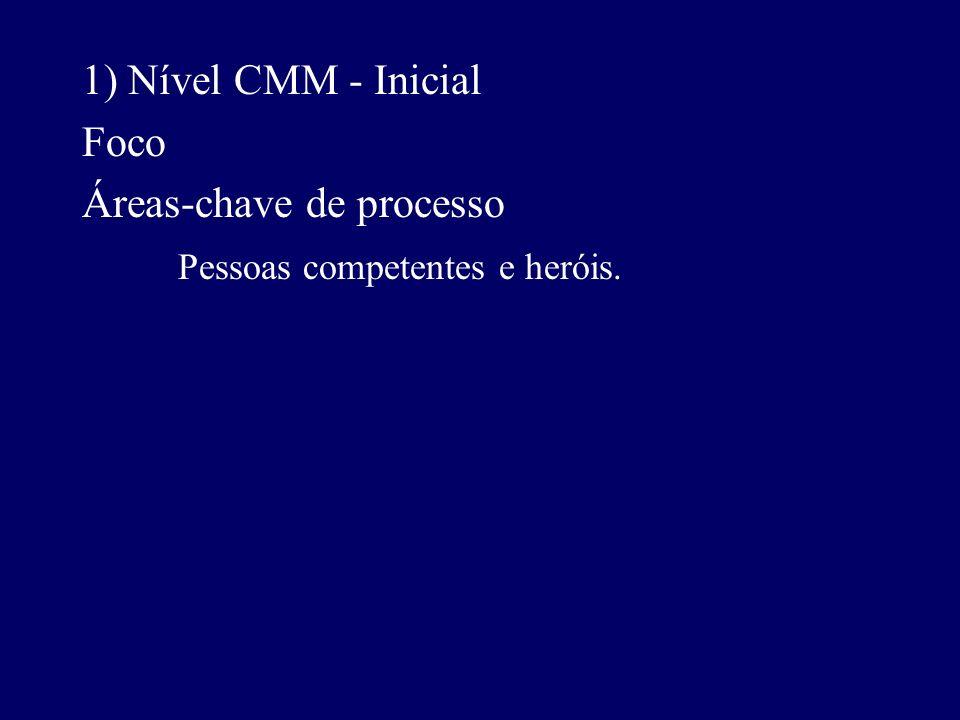 1) Nível CMM - Inicial Foco Áreas-chave de processo Pessoas competentes e heróis.