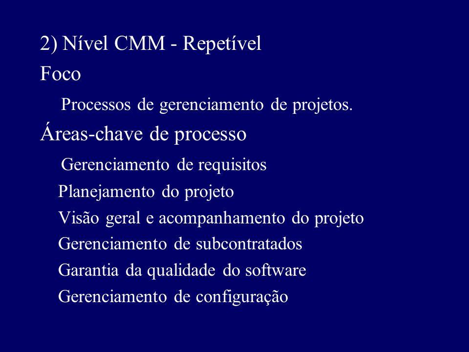2) Nível CMM - Repetível Foco Processos de gerenciamento de projetos. Áreas-chave de processo Gerenciamento de requisitos Planejamento do projeto Visã