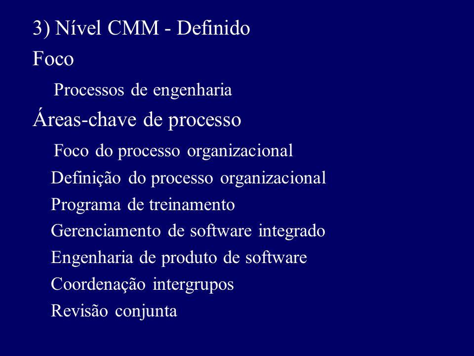 3) Nível CMM - Definido Foco Processos de engenharia Áreas-chave de processo Foco do processo organizacional Definição do processo organizacional Prog