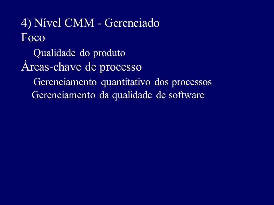 4) Nível CMM - Gerenciado Foco Qualidade do produto Áreas-chave de processo Gerenciamento quantitativo dos processos Gerenciamento da qualidade de sof