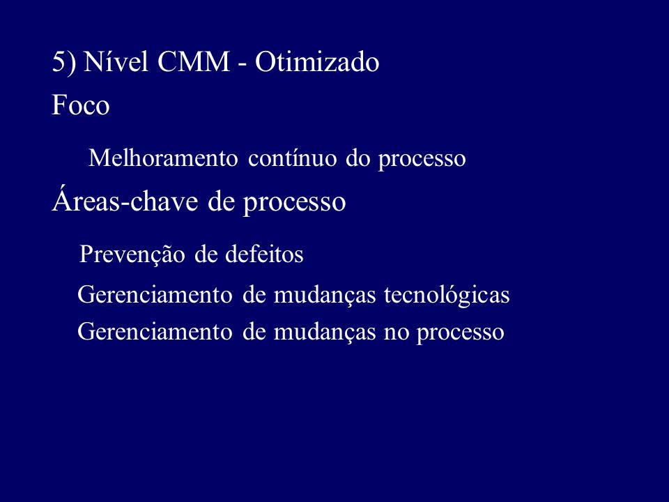 5) Nível CMM - Otimizado Foco Melhoramento contínuo do processo Áreas-chave de processo Prevenção de defeitos Gerenciamento de mudanças tecnológicas G