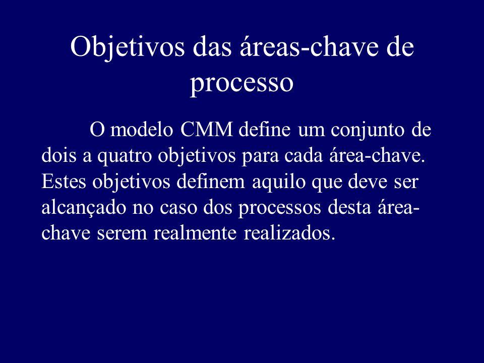 Objetivos das áreas-chave de processo O modelo CMM define um conjunto de dois a quatro objetivos para cada área-chave. Estes objetivos definem aquilo