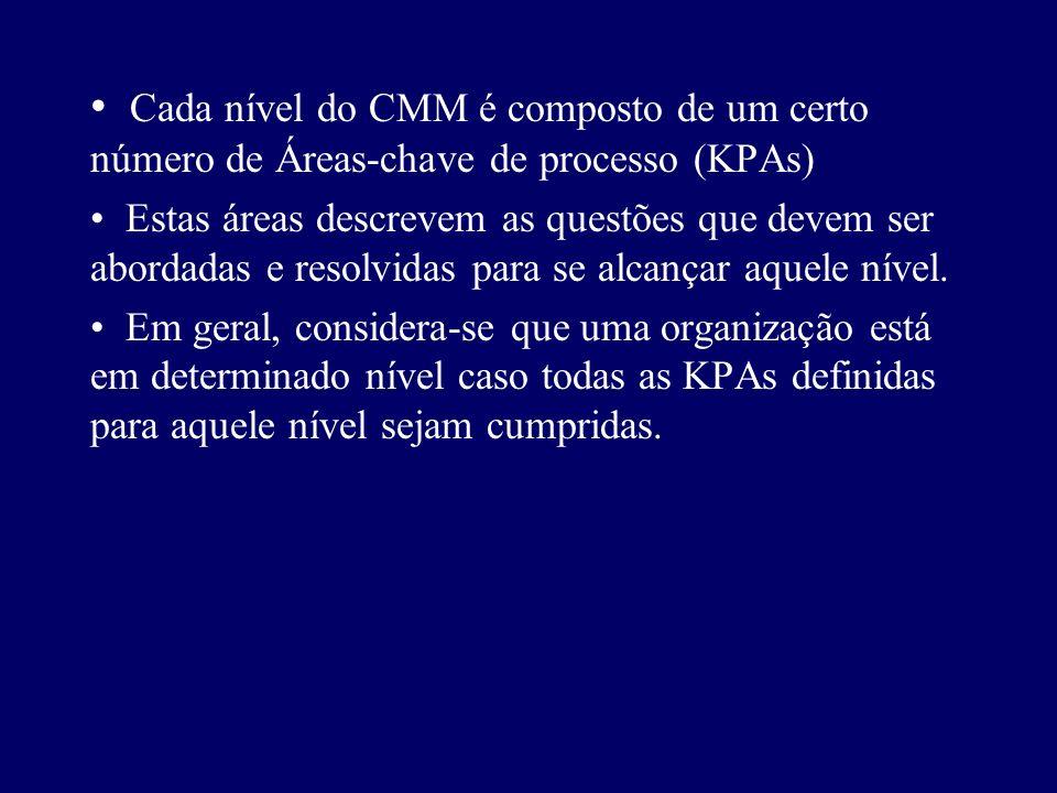 Cada nível do CMM é composto de um certo número de Áreas-chave de processo (KPAs) Estas áreas descrevem as questões que devem ser abordadas e resolvid