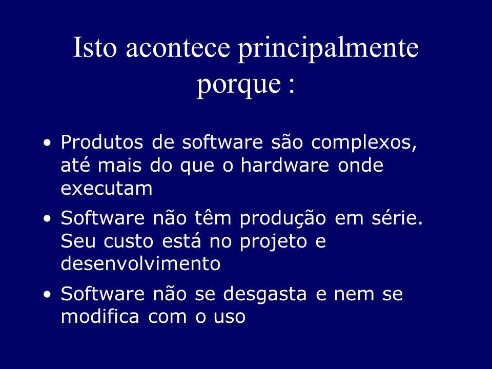 Isto acontece principalmente porque : Produtos de software são complexos, até mais do que o hardware onde executam Software não têm produção em série.