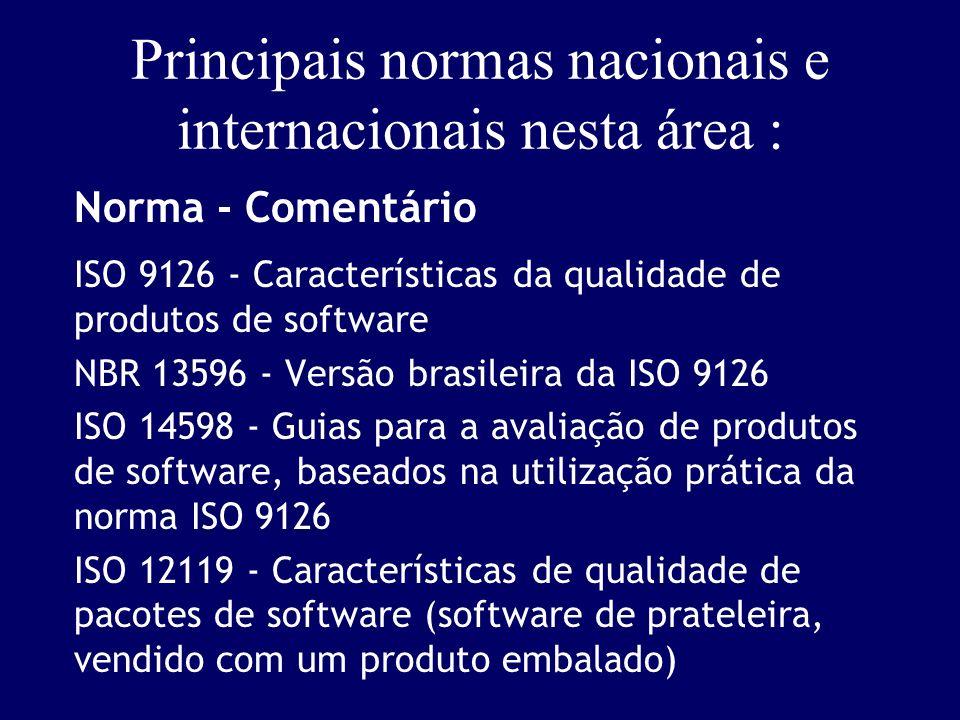 Principais normas nacionais e internacionais nesta área : Norma - Comentário ISO 9126 - Características da qualidade de produtos de software NBR 13596