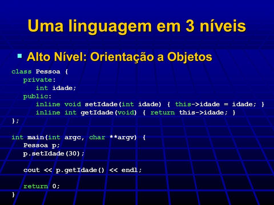 Uma linguagem em 3 níveis Alto Nível: Orientação a Objetos Alto Nível: Orientação a Objetos class Pessoa { private: int idade; public: inline void set