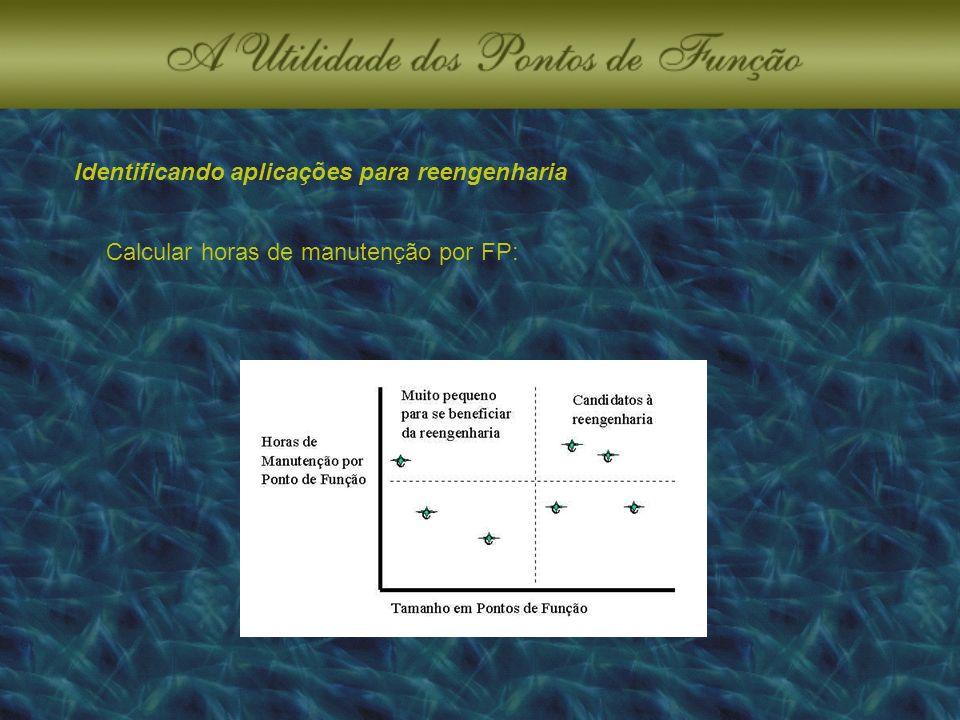 Identificando aplicações para reengenharia Calcular horas de manutenção por FP: