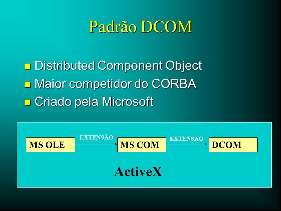 Padrão DCOM n Distributed Component Object n Maior competidor do CORBA n Criado pela Microsoft MS OLEMS COMDCOM EXTENSÃO ActiveX