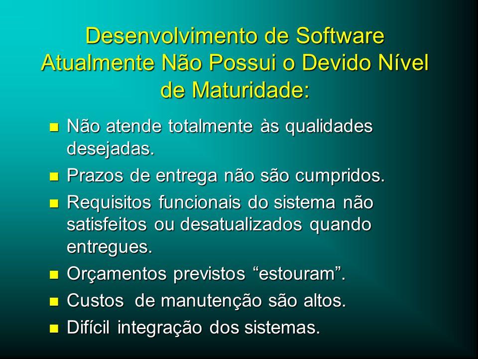 Desenvolvimento de Software Atualmente Não Possui o Devido Nível de Maturidade: n Não atende totalmente às qualidades desejadas. n Prazos de entrega n