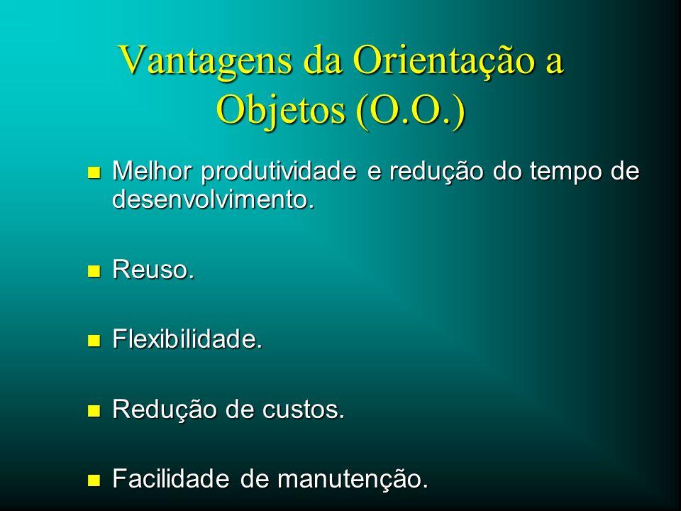 Vantagens da Orientação a Objetos (O.O.) n Melhor produtividade e redução do tempo de desenvolvimento. n Reuso. n Flexibilidade. n Redução de custos.