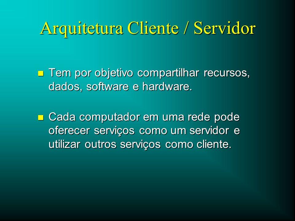 Arquitetura Cliente / Servidor n Tem por objetivo compartilhar recursos, dados, software e hardware. n Cada computador em uma rede pode oferecer servi