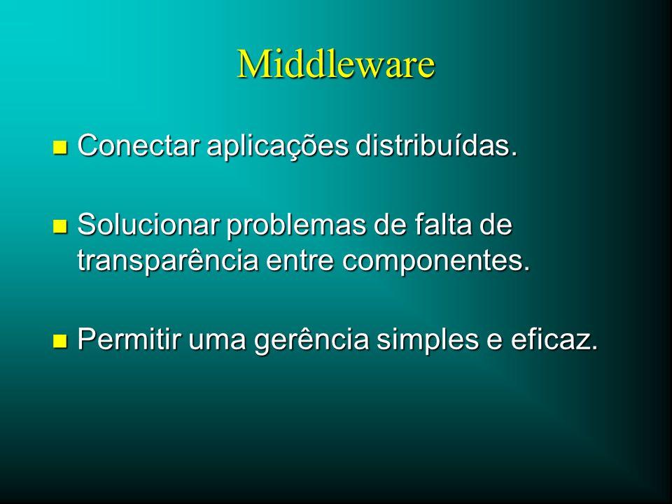 Middleware n Conectar aplicações distribuídas. n Solucionar problemas de falta de transparência entre componentes. n Permitir uma gerência simples e e