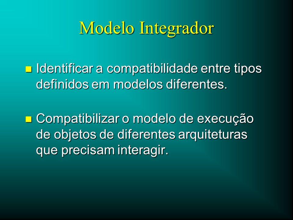 Modelo Integrador n Identificar a compatibilidade entre tipos definidos em modelos diferentes. n Compatibilizar o modelo de execução de objetos de dif