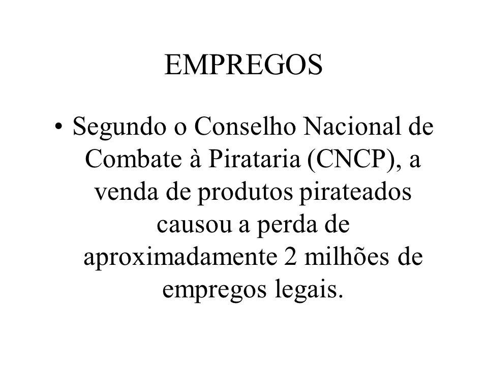 EMPREGOS Segundo o Conselho Nacional de Combate à Pirataria (CNCP), a venda de produtos pirateados causou a perda de aproximadamente 2 milhões de empr