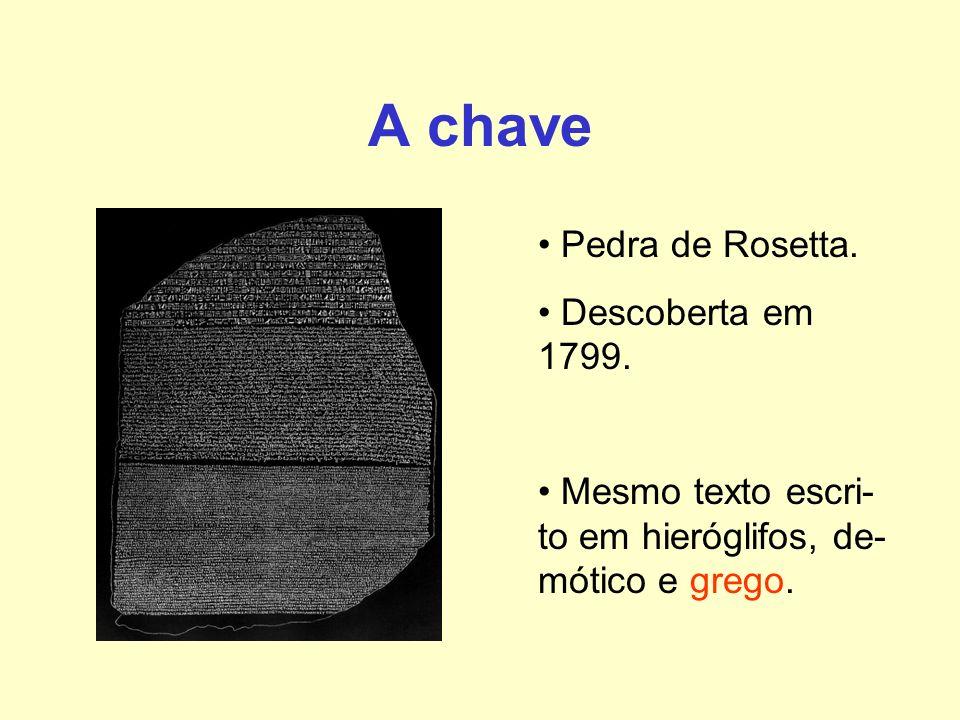 A chave Pedra de Rosetta. Descoberta em 1799. Mesmo texto escri- to em hieróglifos, de- mótico e grego.