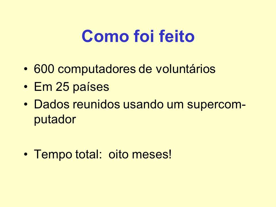 Como foi feito 600 computadores de voluntários Em 25 países Dados reunidos usando um supercom- putador Tempo total: oito meses!