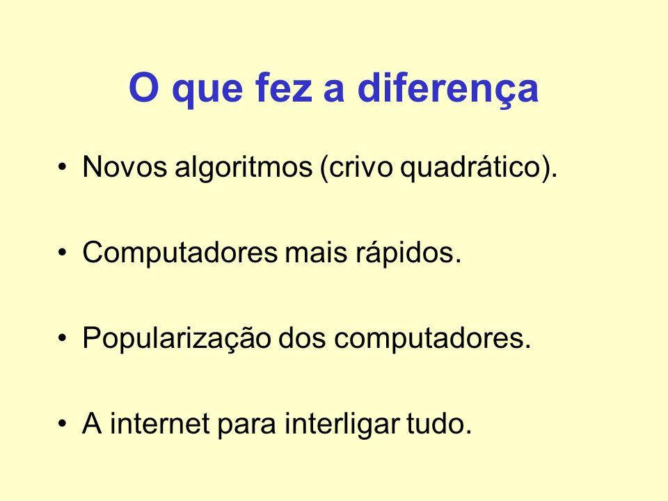 O que fez a diferença Novos algoritmos (crivo quadrático). Computadores mais rápidos. Popularização dos computadores. A internet para interligar tudo.