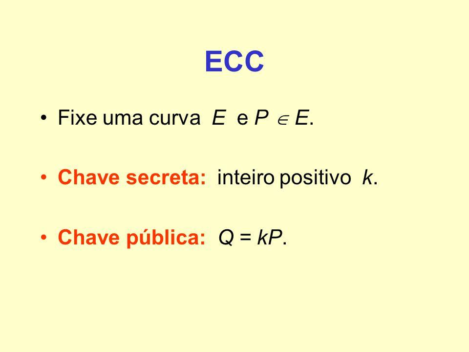 ECC Fixe uma curva E e P E. Chave secreta: inteiro positivo k. Chave pública: Q = kP.