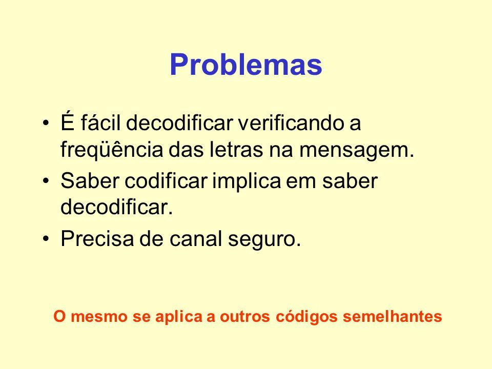 Problemas É fácil decodificar verificando a freqüência das letras na mensagem. Saber codificar implica em saber decodificar. Precisa de canal seguro.