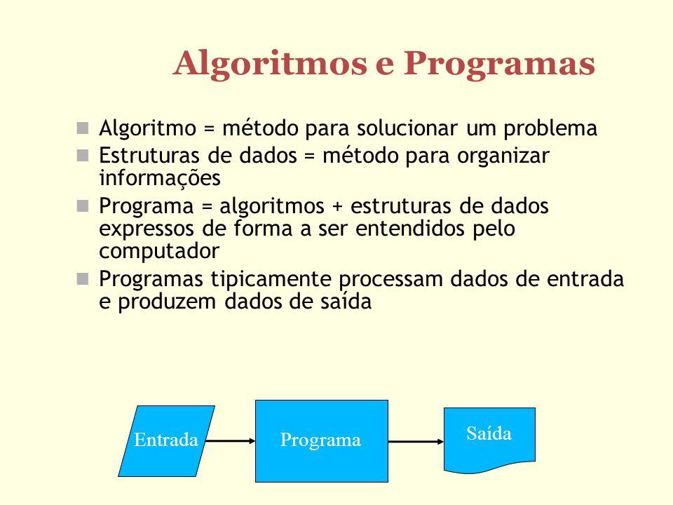 Linguagem de Programação Linguagem artificial com sintaxe e semântica bem definidos Usada para exprimir programas Mais técnica do que linguagens naturais Menos técnica do que a linguagem nativa dos computadores (linguagem de máquina)