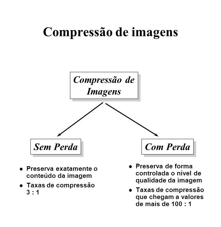 Compressão de imagens Compressão de Imagens Compressão de Imagens Sem Perda Com Perda l Preserva exatamente o conteúdo da imagem l Taxas de compressão