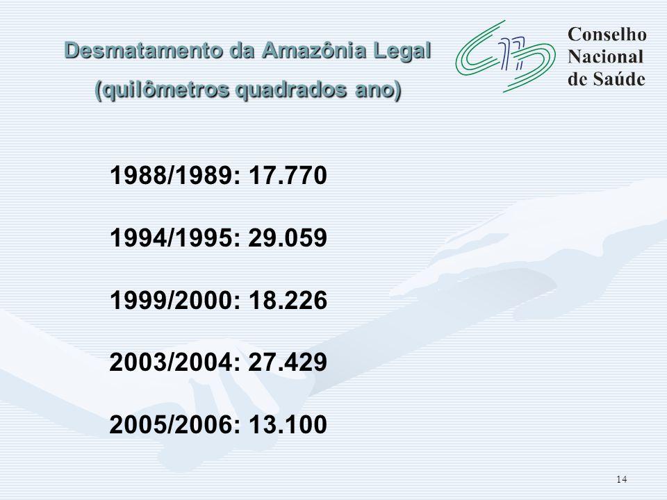 14 Desmatamento da Amazônia Legal (quilômetros quadrados ano) 1988/1989: 17.770 1994/1995: 29.059 1999/2000: 18.226 2003/2004: 27.429 2005/2006: 13.10