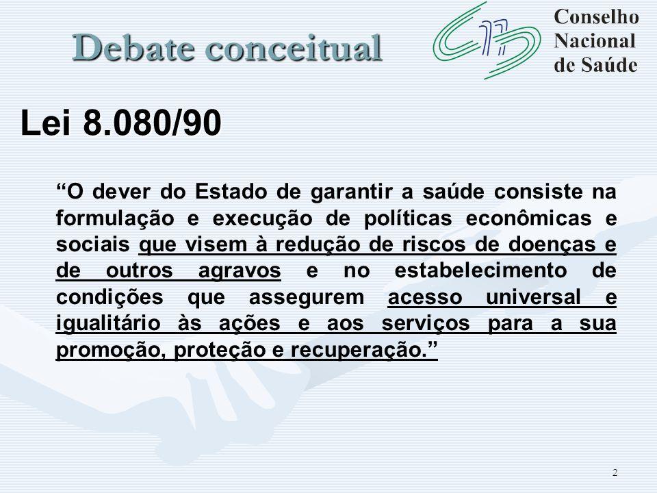 2 Debate conceitual Lei 8.080/90 O dever do Estado de garantir a saúde consiste na formulação e execução de políticas econômicas e sociais que visem à