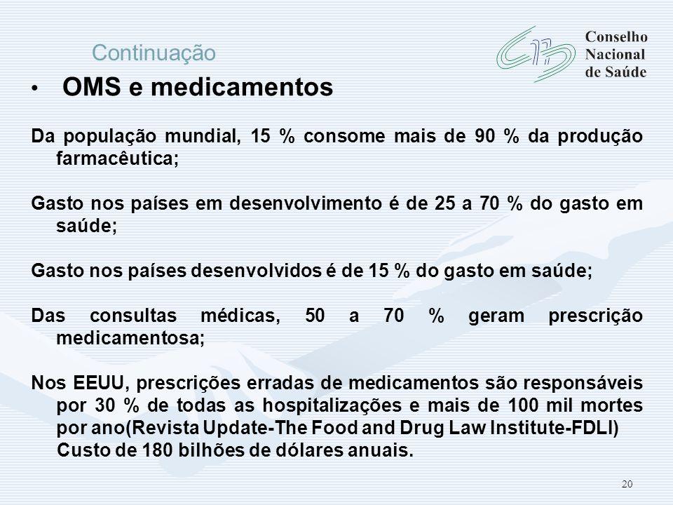 20 OMS e medicamentos Da população mundial, 15 % consome mais de 90 % da produção farmacêutica; Gasto nos países em desenvolvimento é de 25 a 70 % do