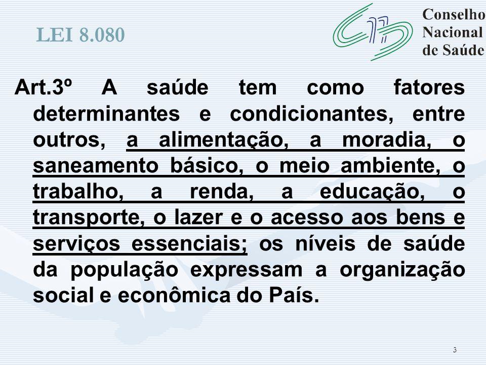 3 LEI 8.080 Art.3º A saúde tem como fatores determinantes e condicionantes, entre outros, a alimentação, a moradia, o saneamento básico, o meio ambien