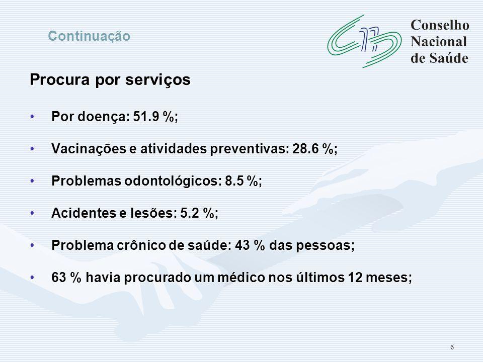 6 Procura por serviços Por doença: 51.9 %; Por doença: 51.9 %; Vacinações e atividades preventivas: 28.6 %; Vacinações e atividades preventivas: 28.6