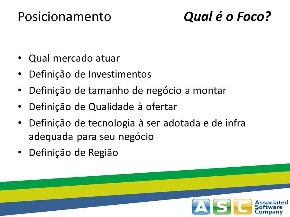 Posicionamento Qual é o Foco? Qual mercado atuar Definição de Investimentos Definição de tamanho de negócio a montar Definição de Qualidade à ofertar