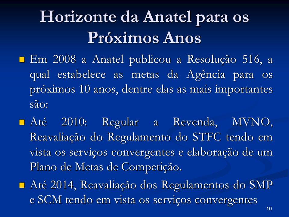 10 Horizonte da Anatel para os Próximos Anos Em 2008 a Anatel publicou a Resolução 516, a qual estabelece as metas da Agência para os próximos 10 anos