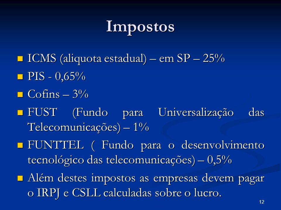 12 Impostos ICMS (aliquota estadual) – em SP – 25% ICMS (aliquota estadual) – em SP – 25% PIS - 0,65% PIS - 0,65% Cofins – 3% Cofins – 3% FUST (Fundo