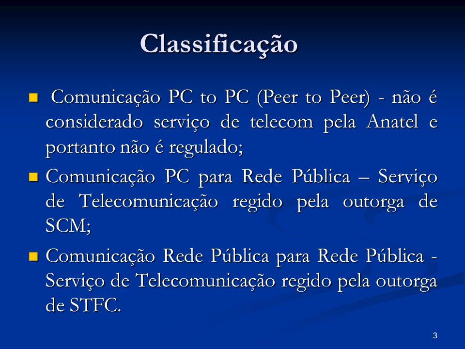 3 Classificação Comunicação PC to PC (Peer to Peer) - não é considerado serviço de telecom pela Anatel e portanto não é regulado; Comunicação PC to PC