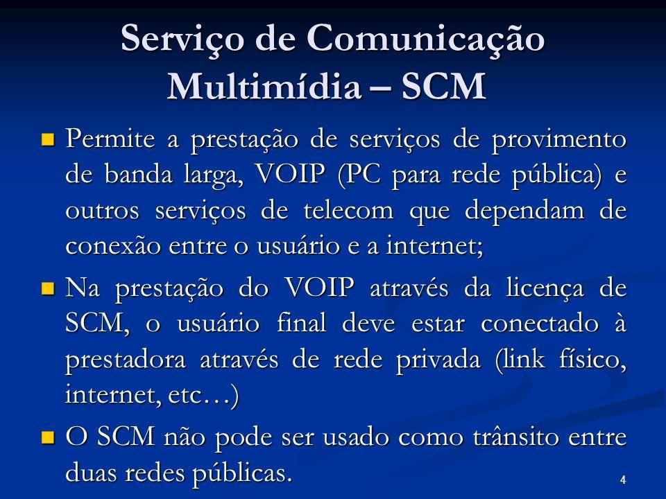 4 Serviço de Comunicação Multimídia – SCM Permite a prestação de serviços de provimento de banda larga, VOIP (PC para rede pública) e outros serviços