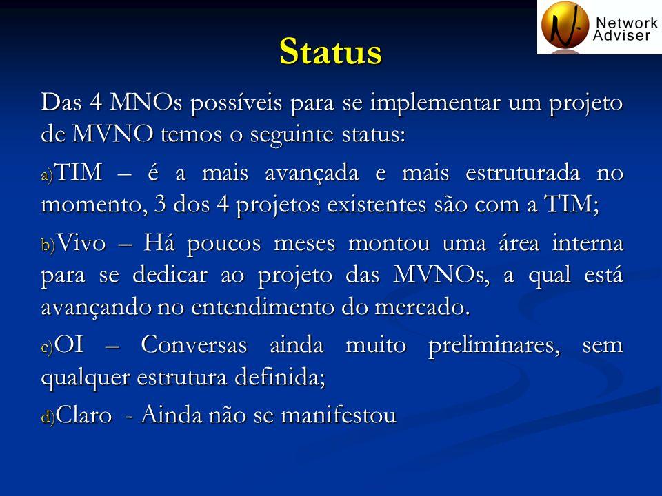 Status Das 4 MNOs possíveis para se implementar um projeto de MVNO temos o seguinte status: a) TIM – é a mais avançada e mais estruturada no momento,