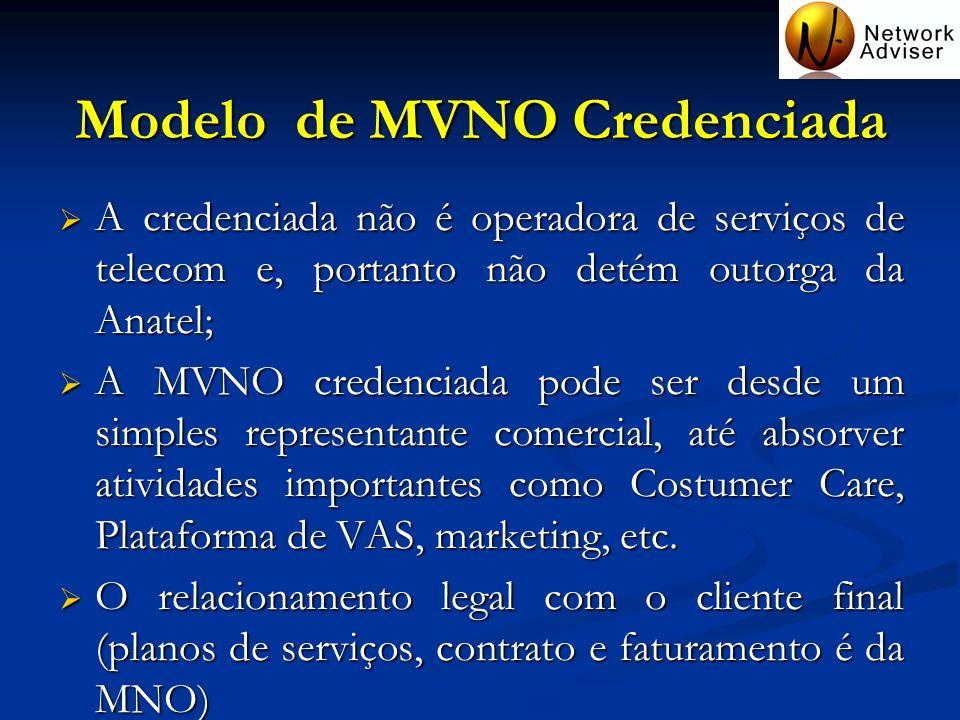 Modelo de MVNO Credenciada A credenciada não é operadora de serviços de telecom e, portanto não detém outorga da Anatel; A credenciada não é operadora