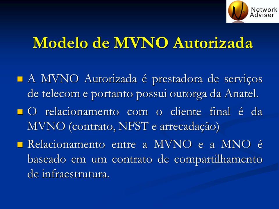Modelo de MVNO Autorizada A MVNO Autorizada é prestadora de serviços de telecom e portanto possui outorga da Anatel. A MVNO Autorizada é prestadora de